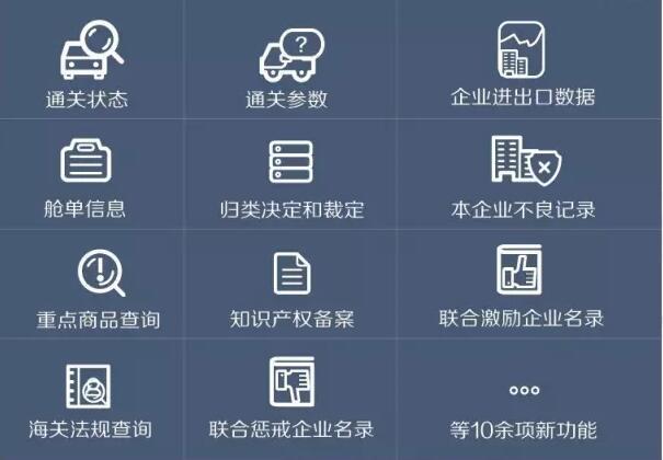 关企合作平台功能介绍